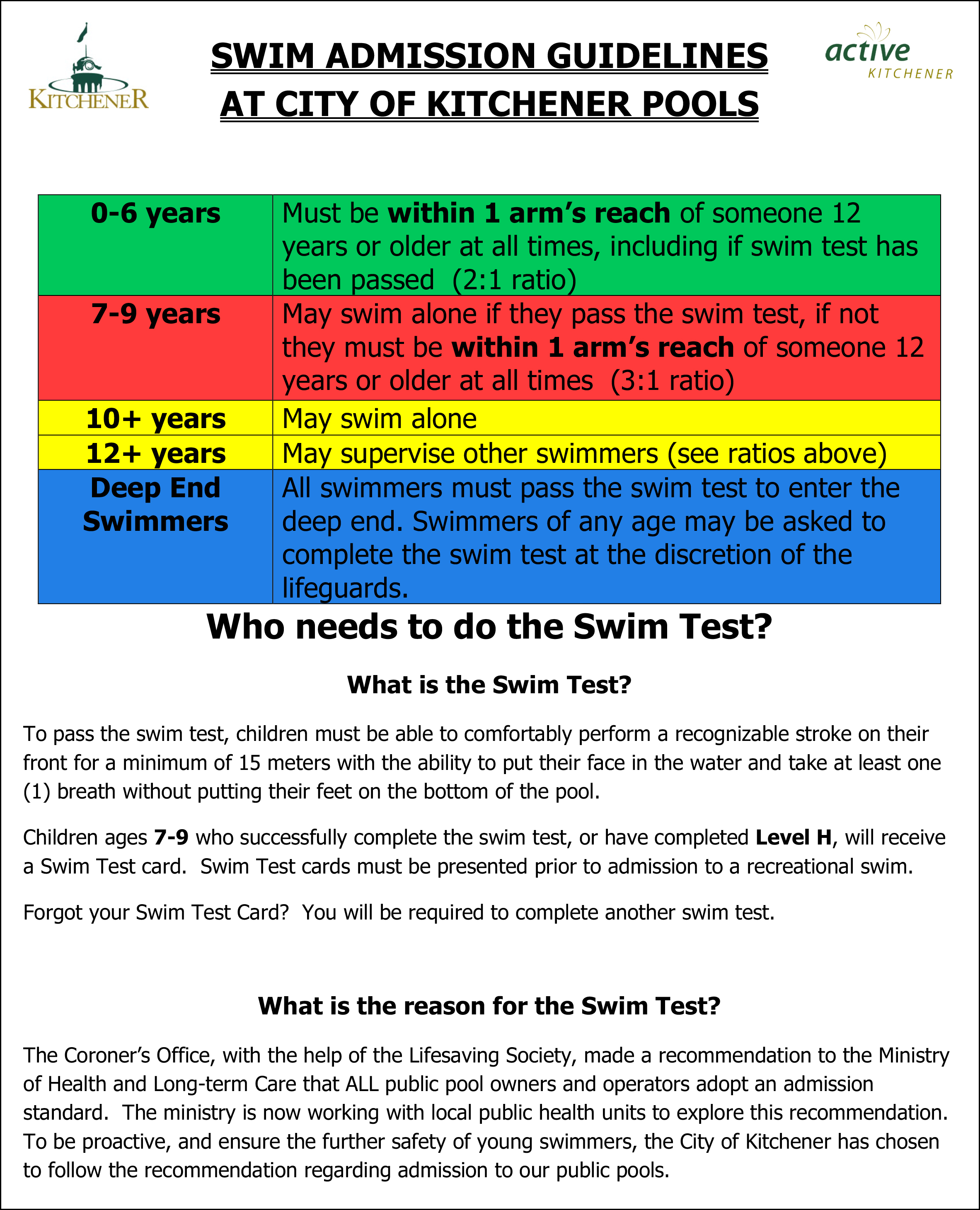 Microsoft Word - NEW Swim Admission Guidelines.docx